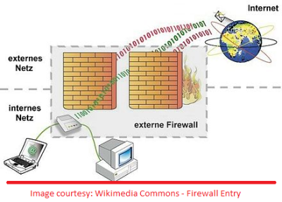 what-is-a-router-firewall-400x287